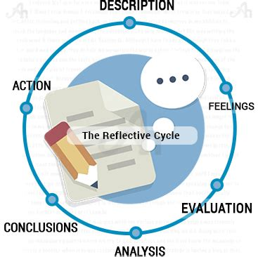 reflection about life essay